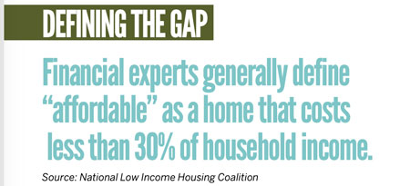 Defining the affordable housing gap