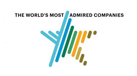Fortune's World's Most Admired Companies logo